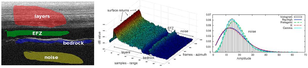 radarsounder_02_stat